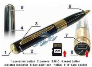 Ручка-камера